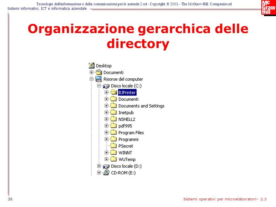 Organizzazione gerarchica delle directory