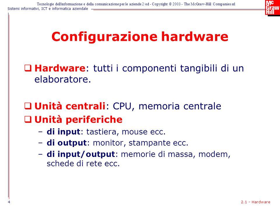 Configurazione hardware