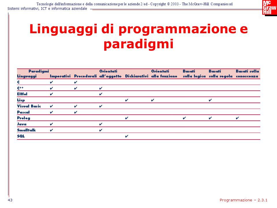 Linguaggi di programmazione e paradigmi