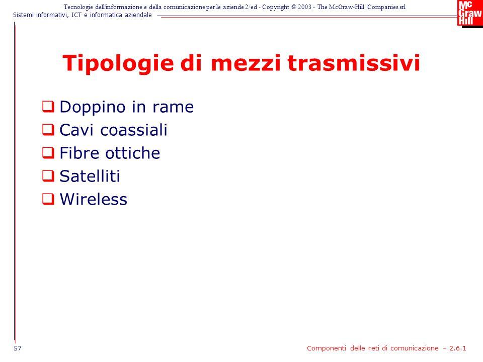 Tipologie di mezzi trasmissivi