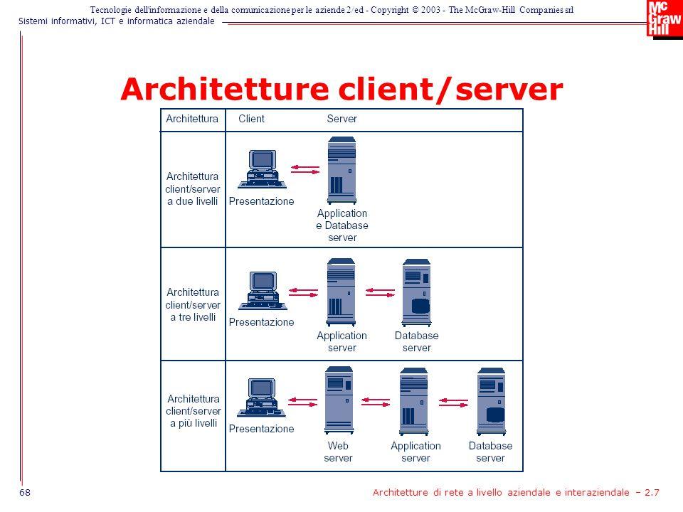 Architetture client/server
