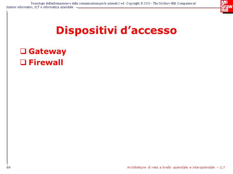 Dispositivi d'accesso