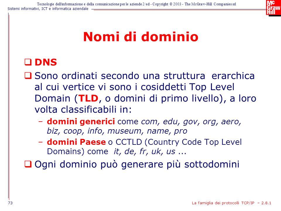 Nomi di dominio DNS.
