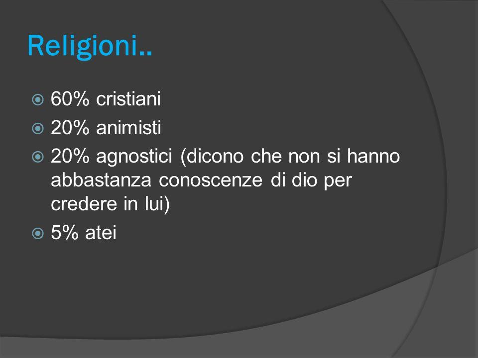Religioni.. 60% cristiani 20% animisti