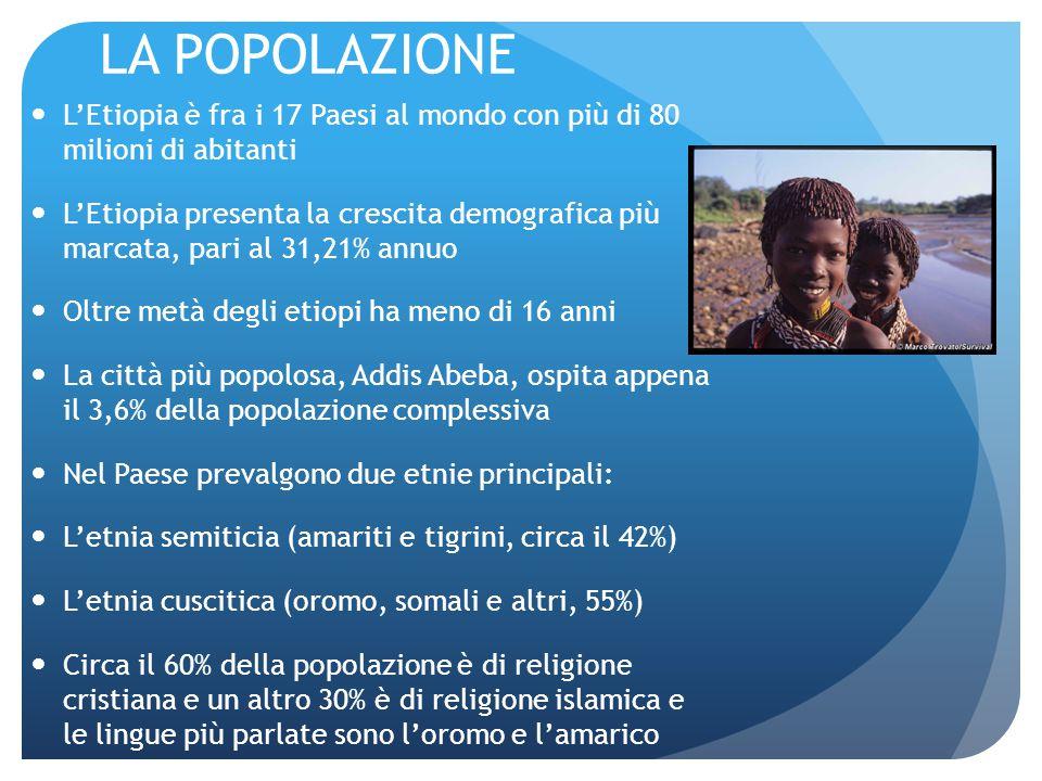 LA POPOLAZIONE L'Etiopia è fra i 17 Paesi al mondo con più di 80 milioni di abitanti.