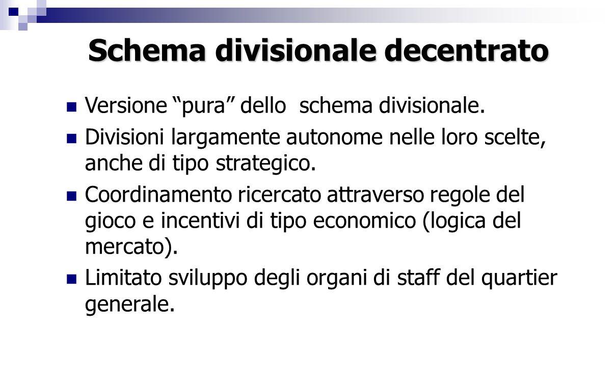 Schema divisionale decentrato