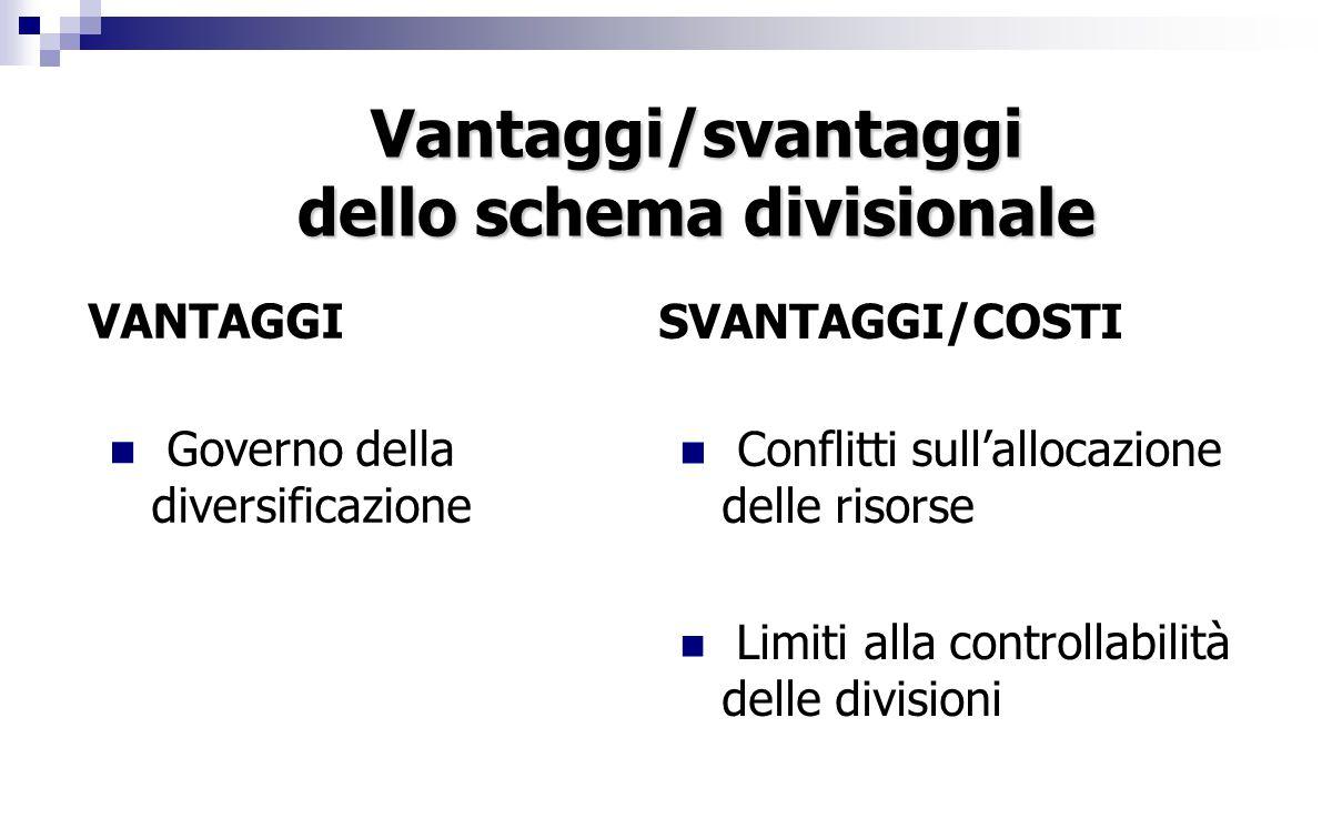 dello schema divisionale