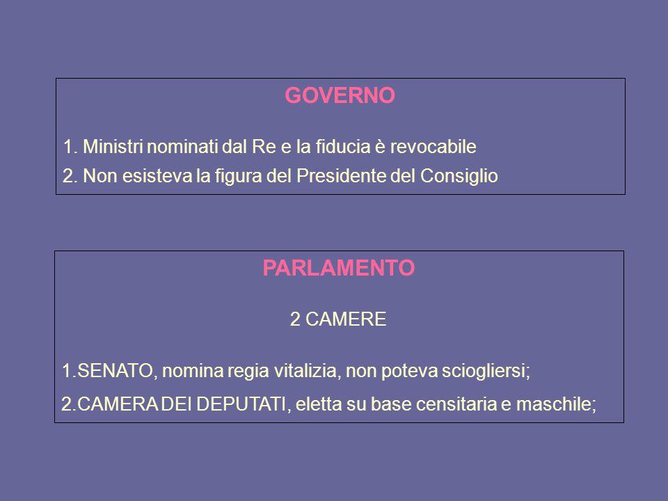 GOVERNO 1. Ministri nominati dal Re e la fiducia è revocabile. 2. Non esisteva la figura del Presidente del Consiglio.