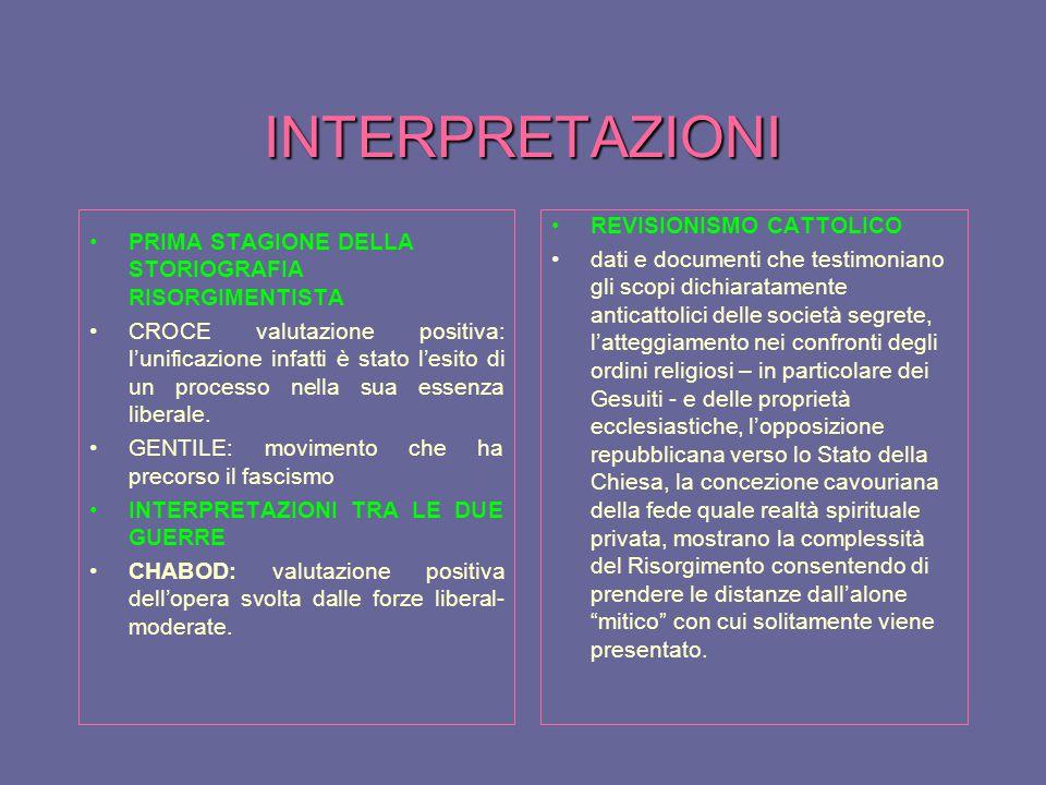 INTERPRETAZIONI REVISIONISMO CATTOLICO