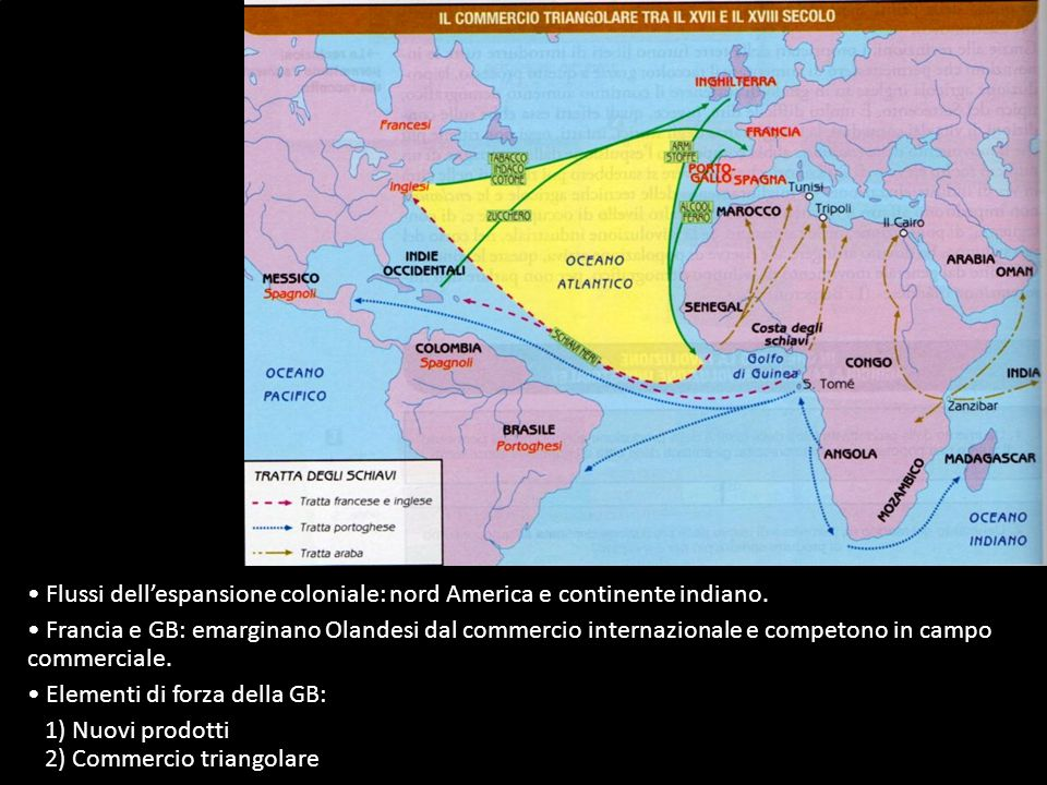 Flussi dell'espansione coloniale: nord America e continente indiano.