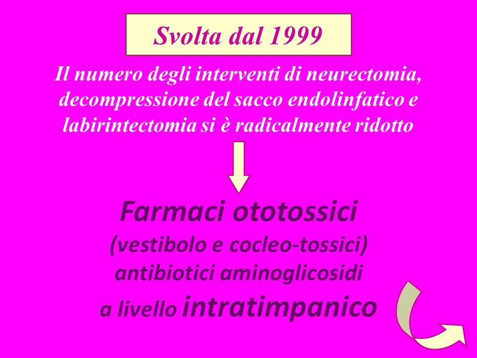 Farmaci ototossici Svolta dal 1999 (vestibolo e cocleo-tossici)