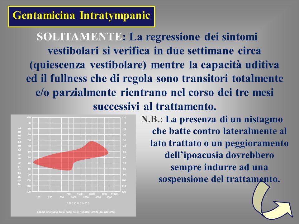Gentamicina Intratympanic