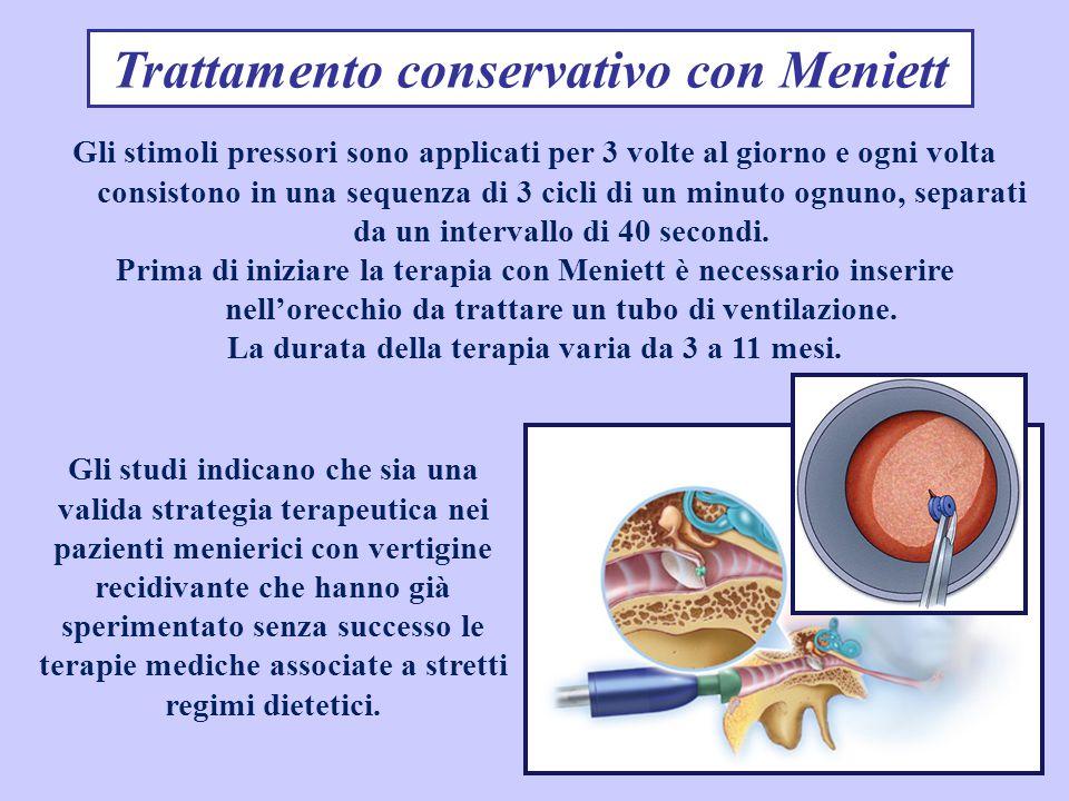 Trattamento conservativo con Meniett