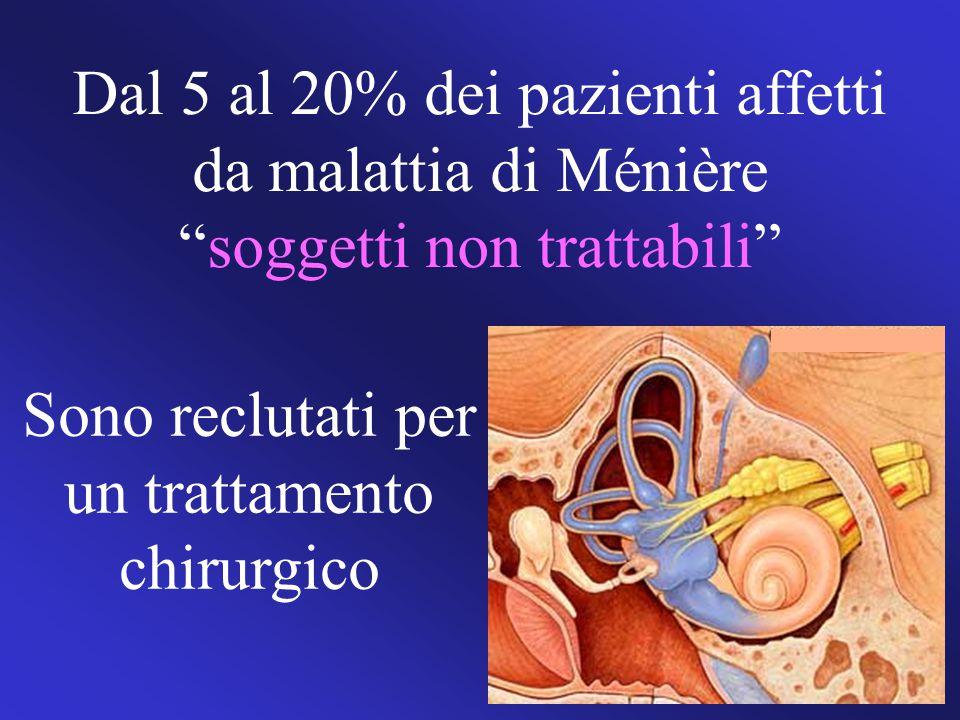 Dal 5 al 20% dei pazienti affetti da malattia di Ménière