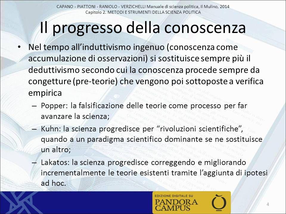 Il progresso della conoscenza