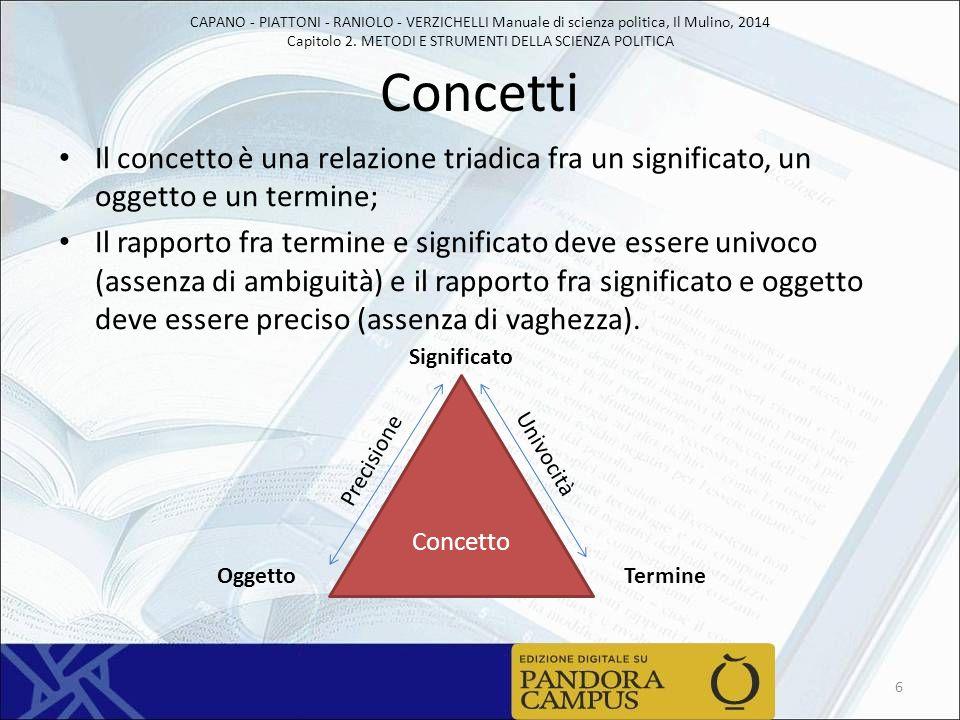 Concetti Il concetto è una relazione triadica fra un significato, un oggetto e un termine;