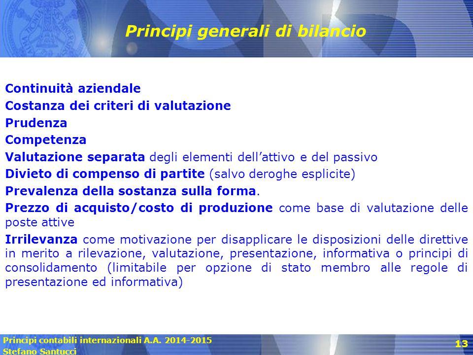 Principi generali di bilancio
