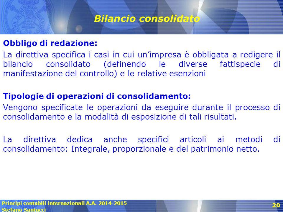 Bilancio consolidato Obbligo di redazione: