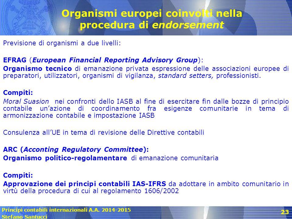 Organismi europei coinvolti nella procedura di endorsement