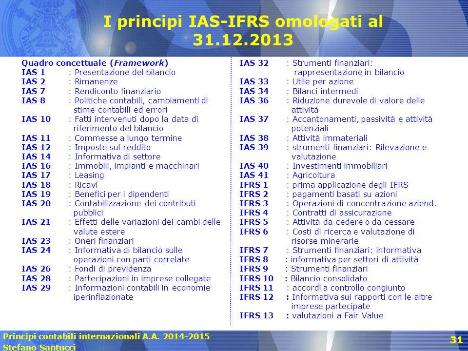 I principi IAS-IFRS omologati al 31.12.2013