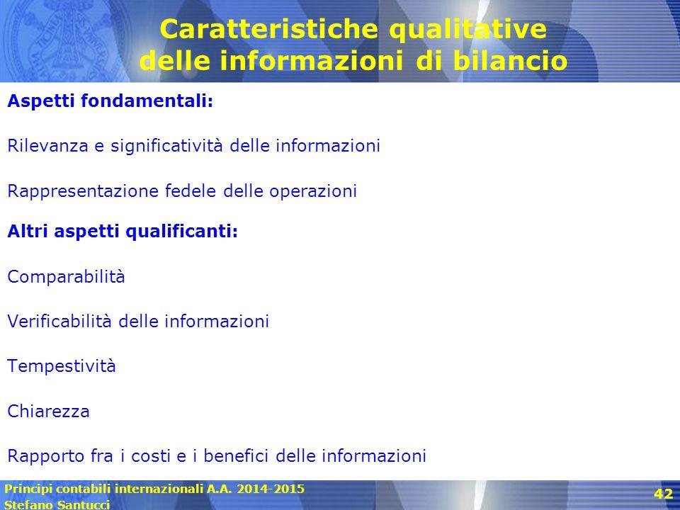 Caratteristiche qualitative delle informazioni di bilancio
