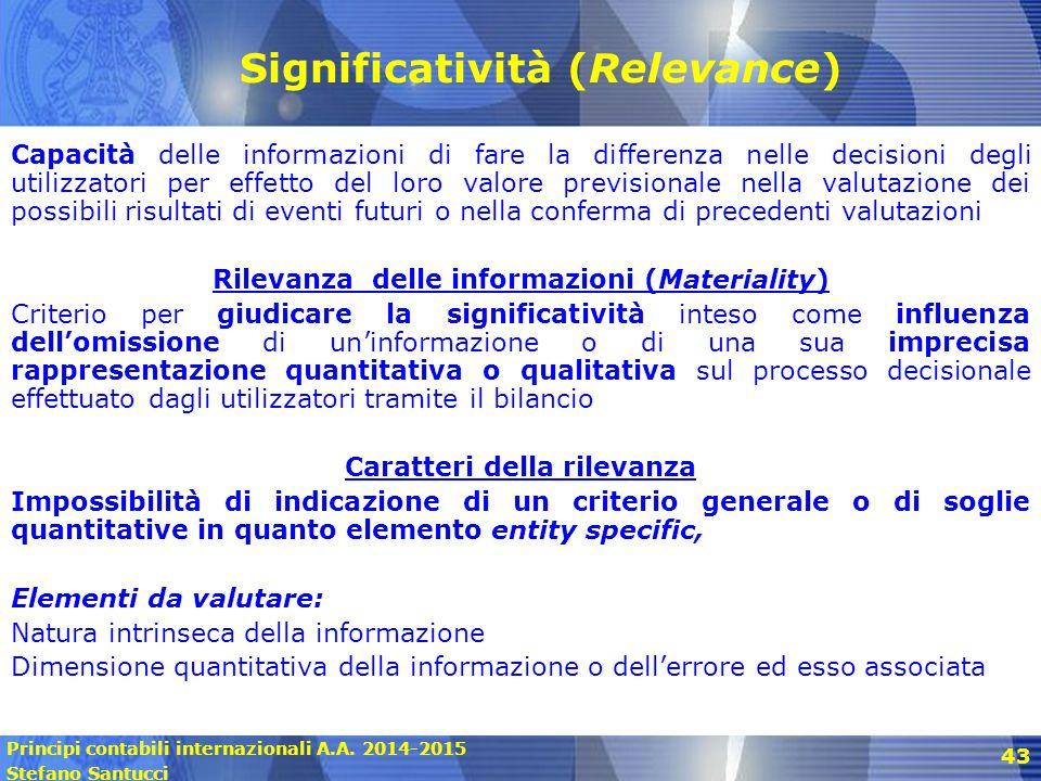 Significatività (Relevance)