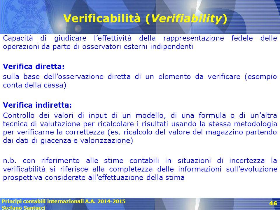 Verificabilità (Verifiability)