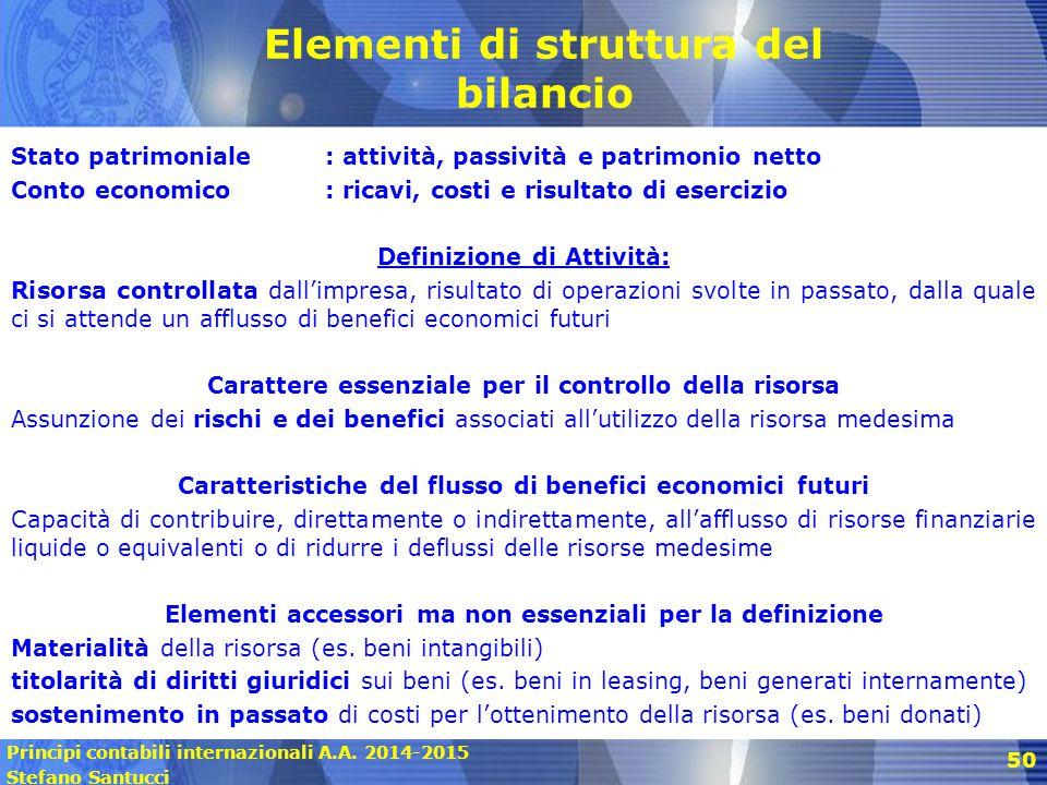 Elementi di struttura del bilancio