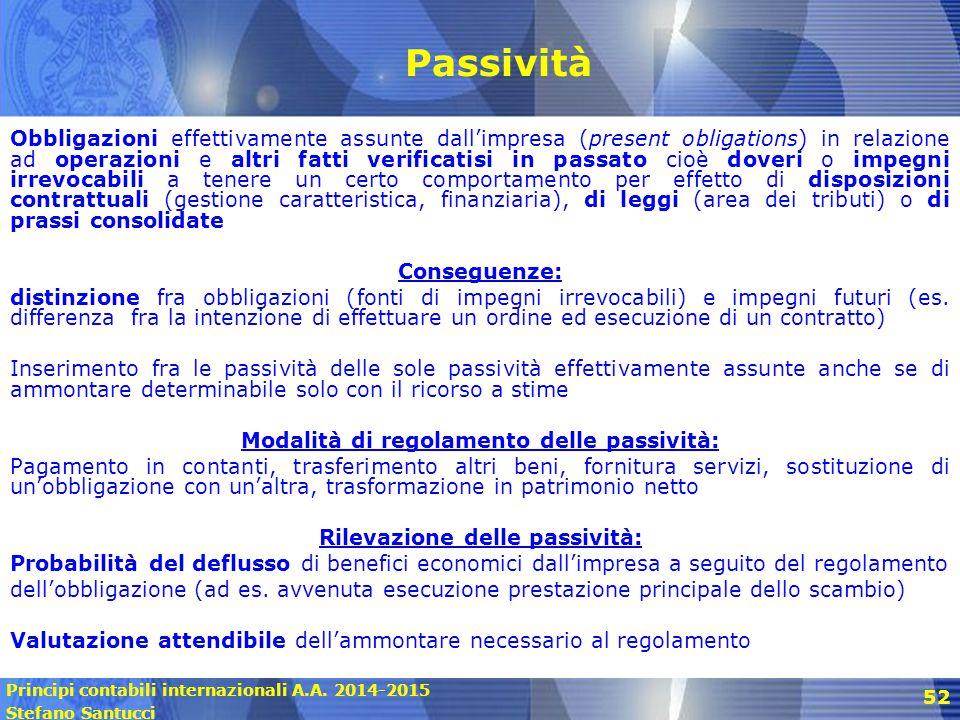 Modalità di regolamento delle passività: Rilevazione delle passività: