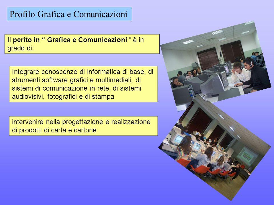 Profilo Grafica e Comunicazioni