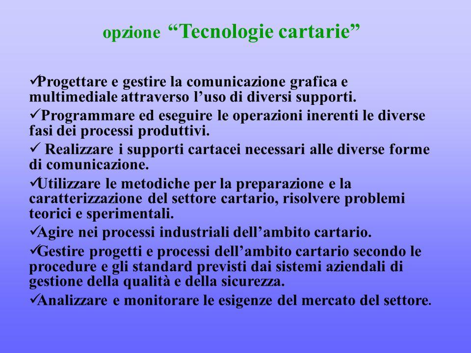 opzione Tecnologie cartarie
