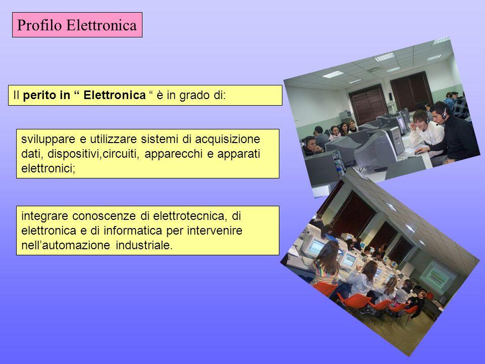 Profilo Elettronica Il perito in Elettronica è in grado di: