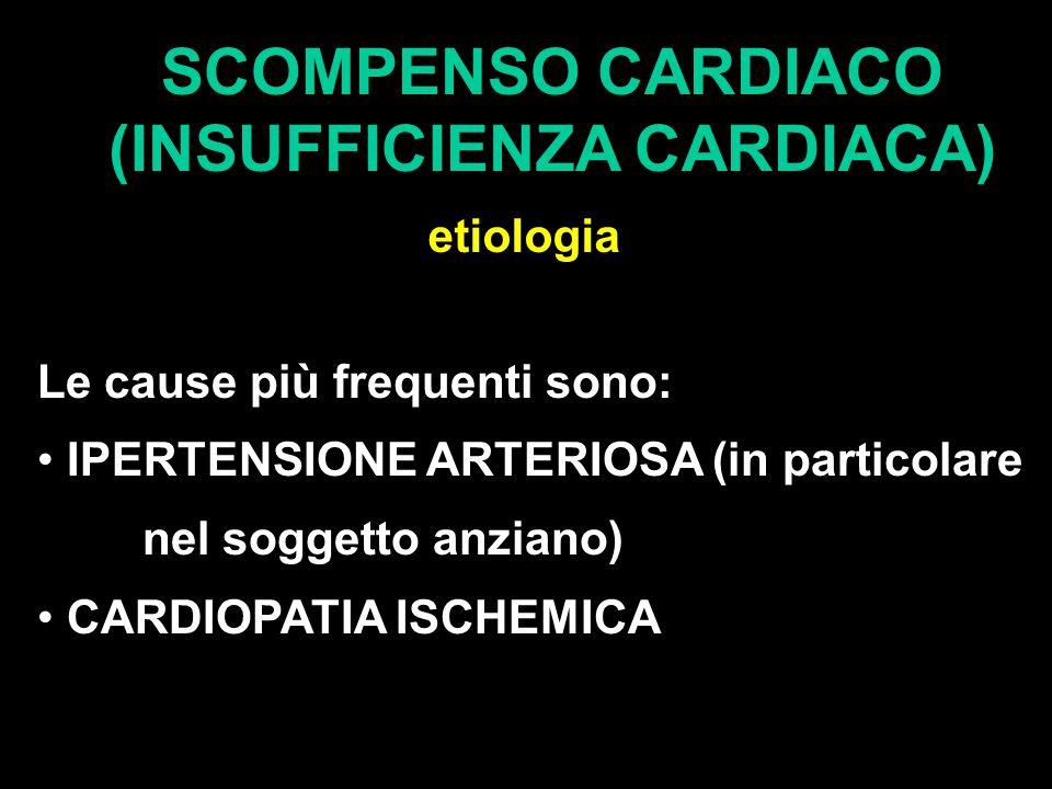SCOMPENSO CARDIACO (INSUFFICIENZA CARDIACA)