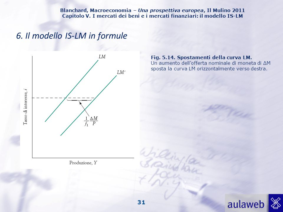 6. Il modello IS-LM in formule