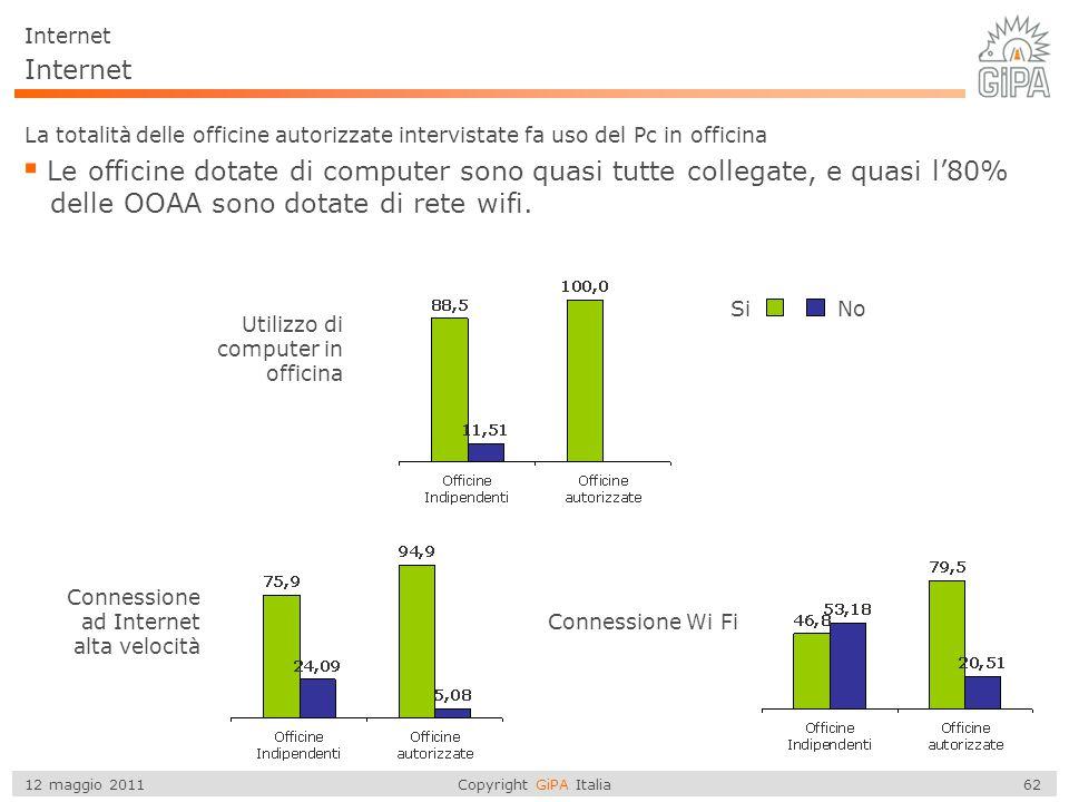 Internet Internet. La totalità delle officine autorizzate intervistate fa uso del Pc in officina.
