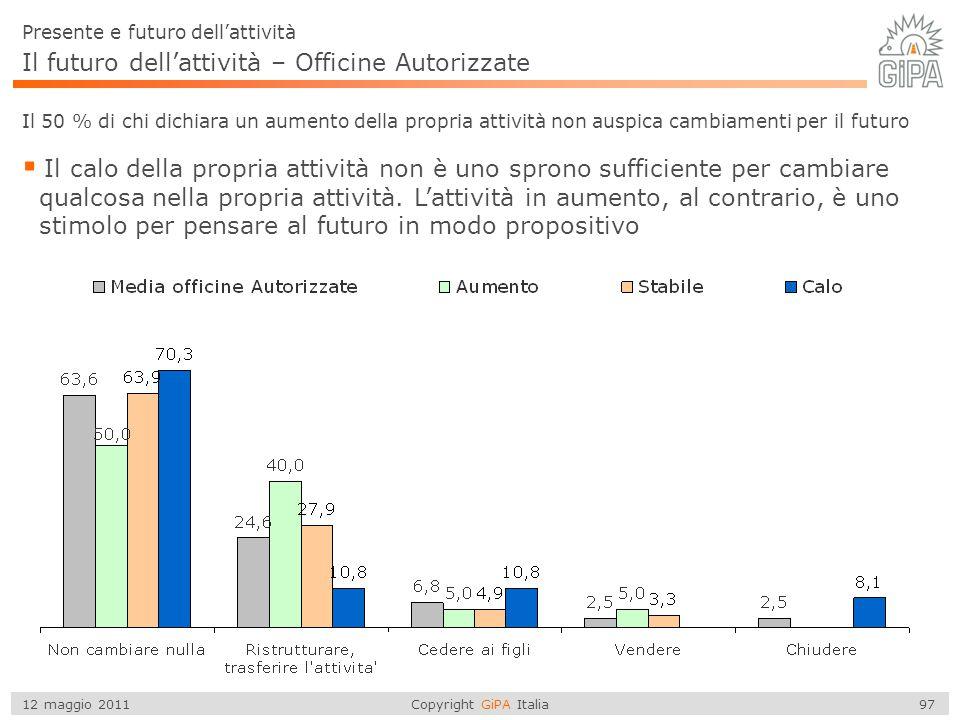 Il futuro dell'attività – Officine Autorizzate