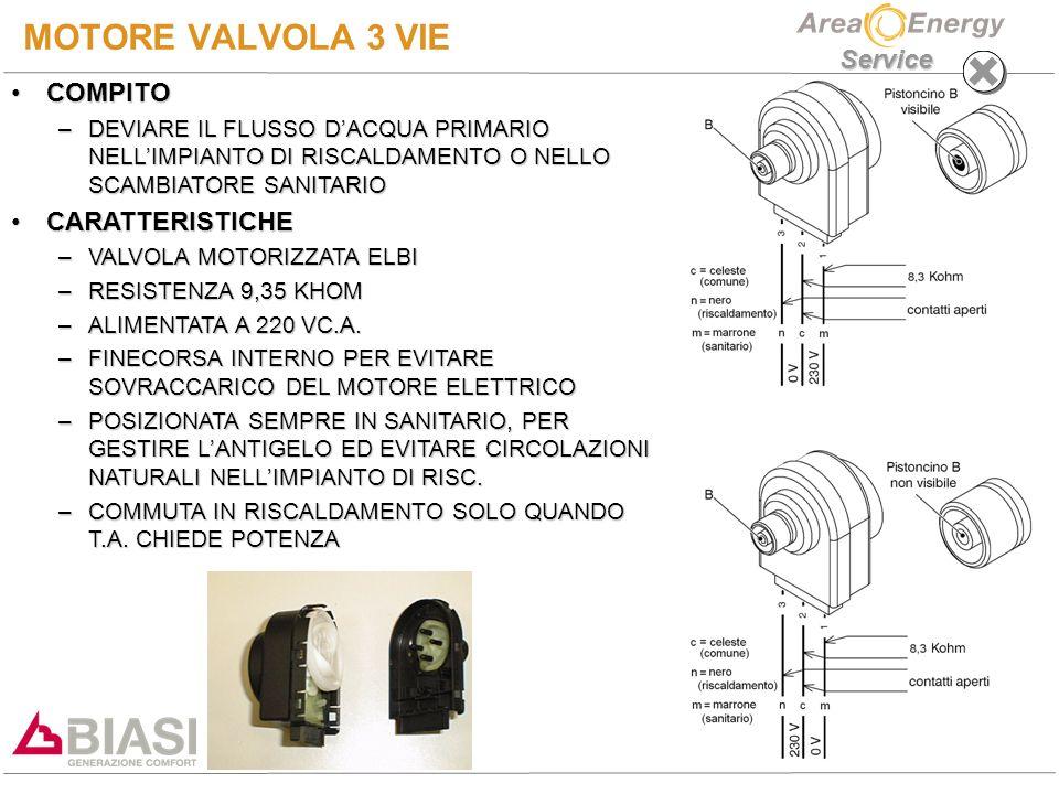 MOTORE VALVOLA 3 VIE COMPITO CARATTERISTICHE