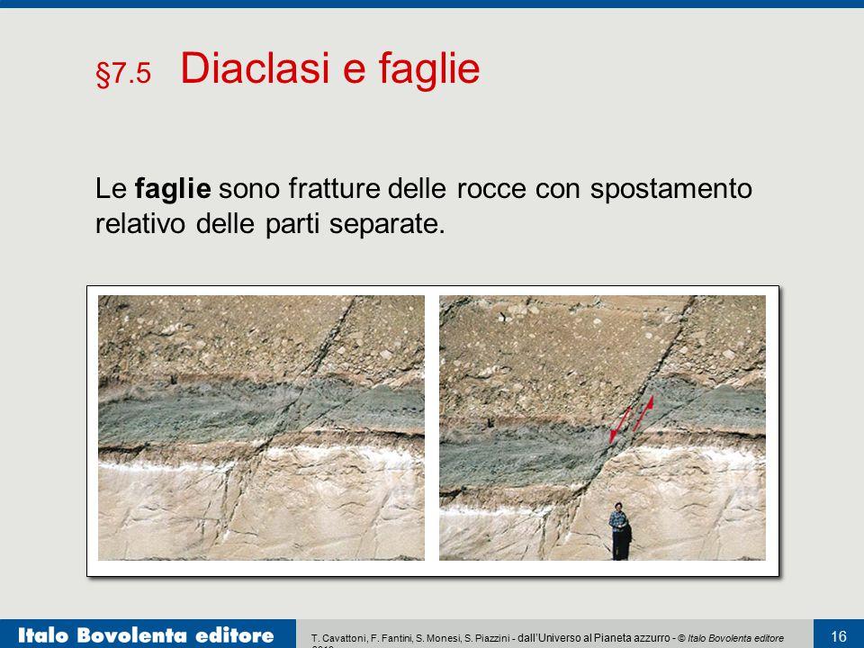 §7.5 Diaclasi e faglie Le faglie sono fratture delle rocce con spostamento.