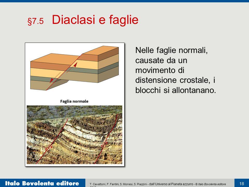 §7.5 Diaclasi e faglie Nelle faglie normali, causate da un movimento di distensione crostale, i blocchi si allontanano.
