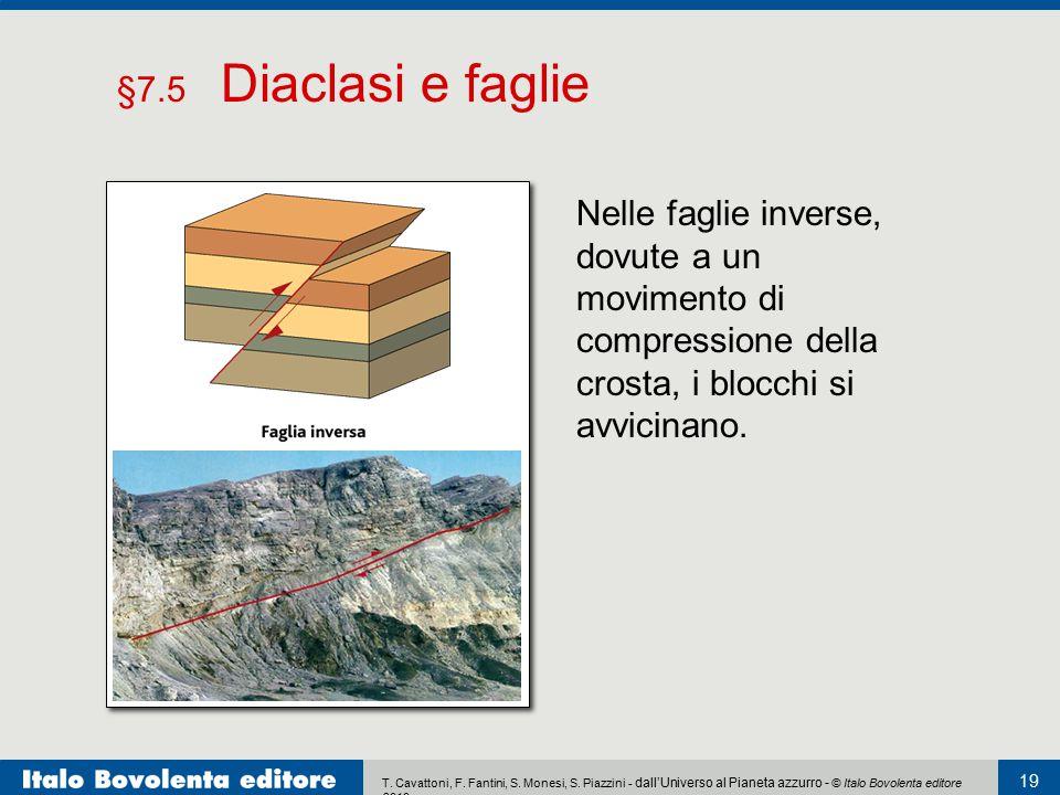 §7.5 Diaclasi e faglie Nelle faglie inverse, dovute a un movimento di compressione della crosta, i blocchi si avvicinano.
