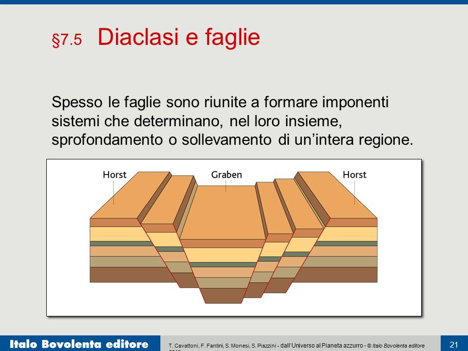 §7.5 Diaclasi e faglie