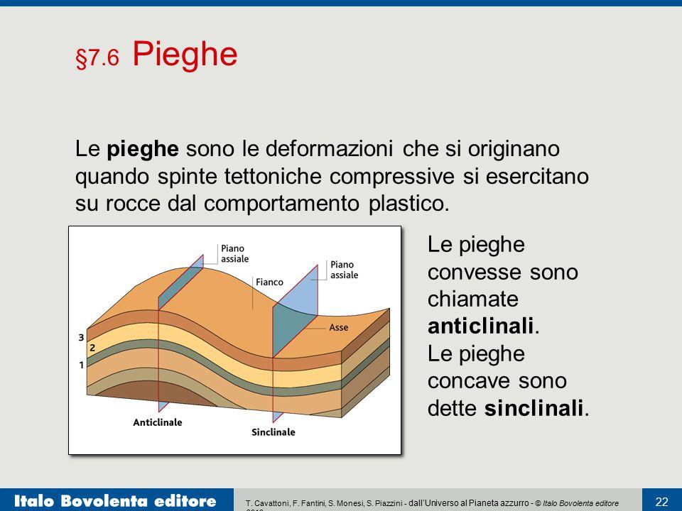 §7.6 Pieghe Le pieghe sono le deformazioni che si originano quando spinte tettoniche compressive si esercitano su rocce dal comportamento plastico.