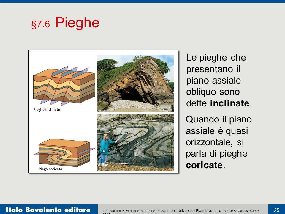 §7.6 Pieghe Le pieghe che presentano il piano assiale obliquo sono dette inclinate.