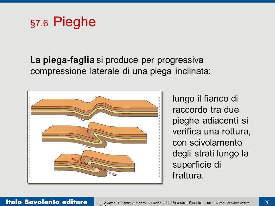 §7.6 Pieghe La piega-faglia si produce per progressiva compressione laterale di una piega inclinata: