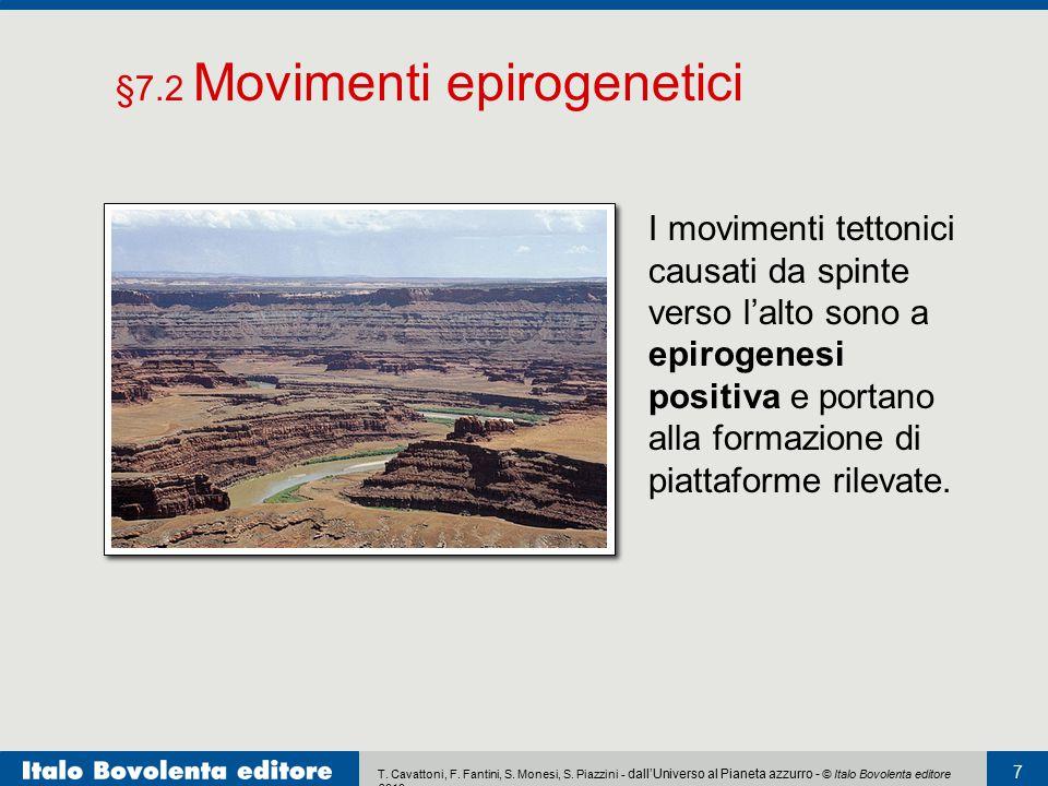 §7.2 Movimenti epirogenetici
