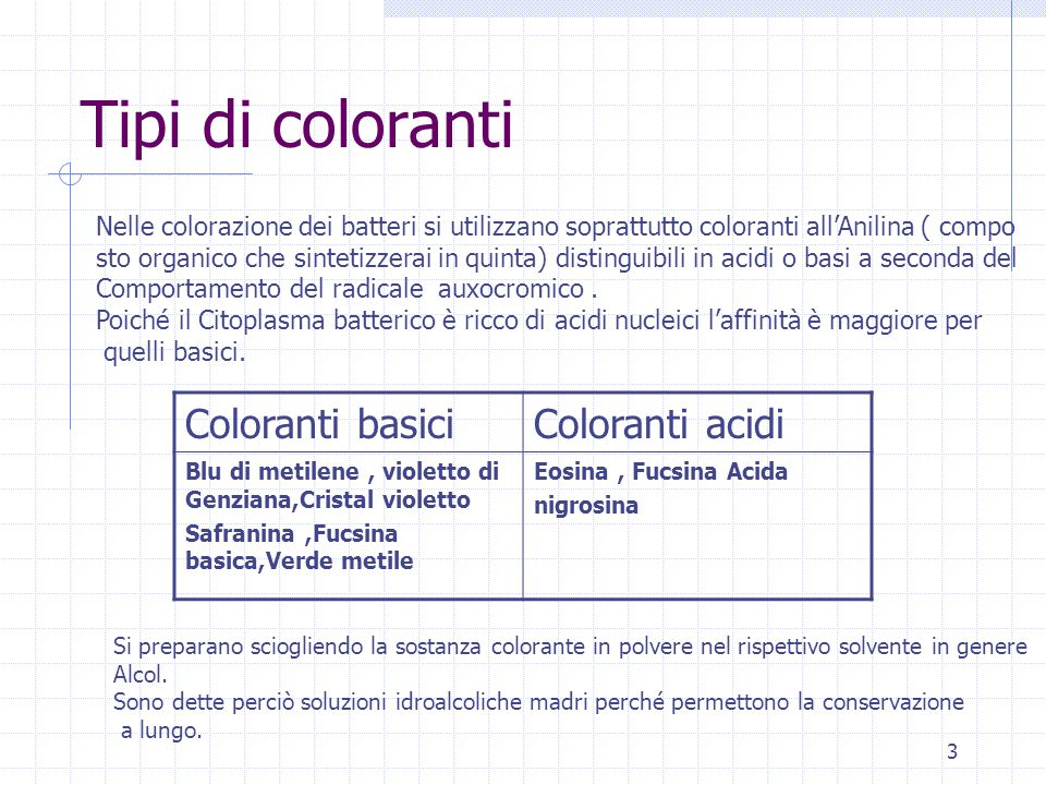 Tipi di coloranti Coloranti basici Coloranti acidi