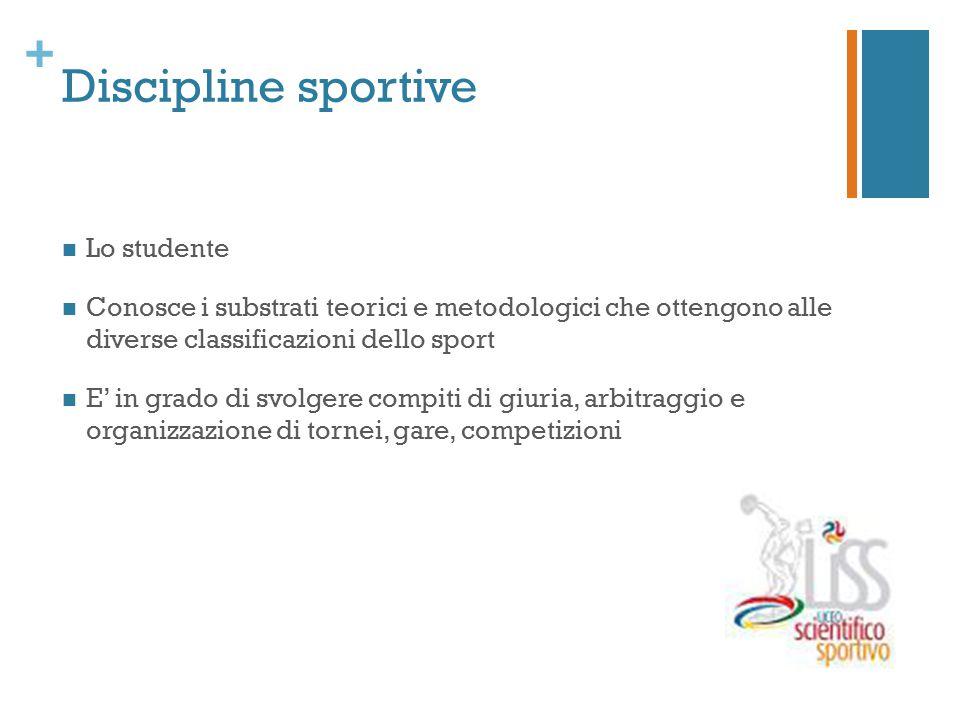 Discipline sportive Lo studente