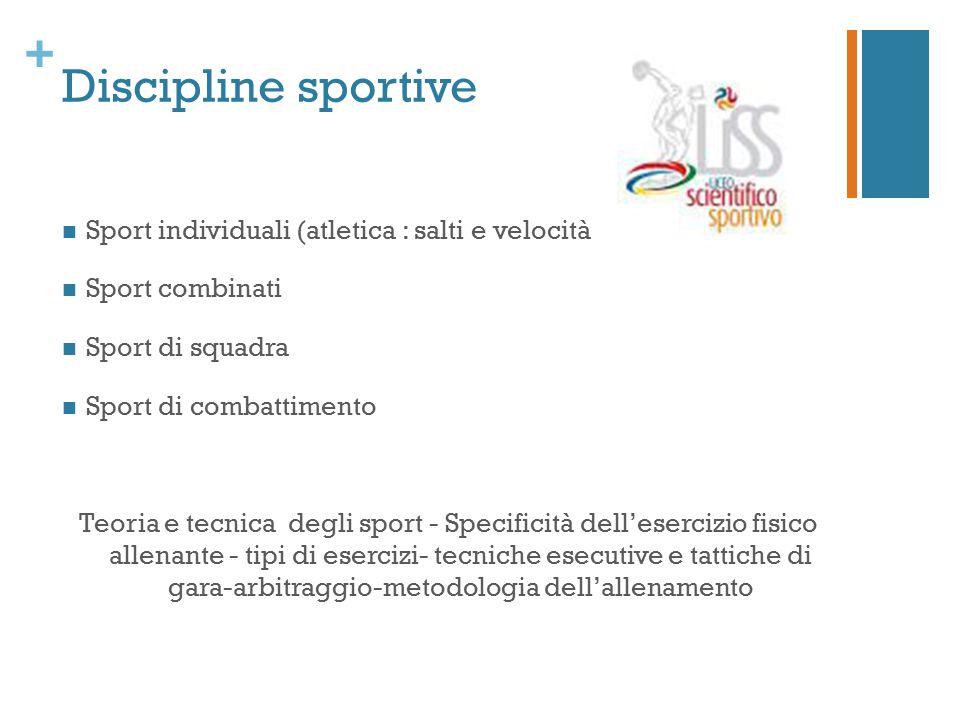 Discipline sportive Sport individuali (atletica : salti e velocità