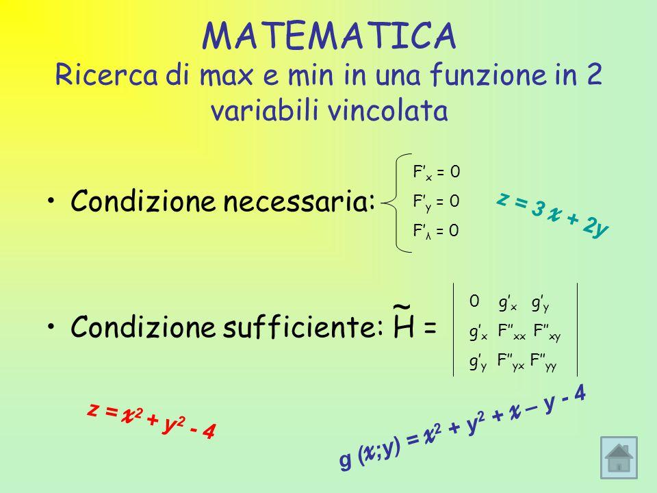 MATEMATICA Ricerca di max e min in una funzione in 2 variabili vincolata