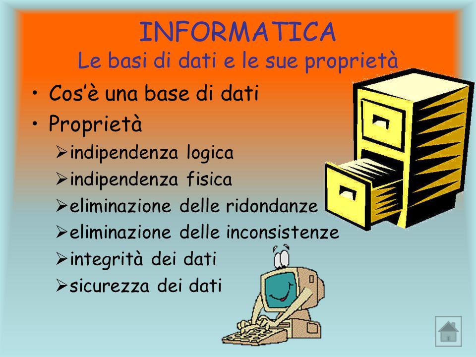 INFORMATICA Le basi di dati e le sue proprietà
